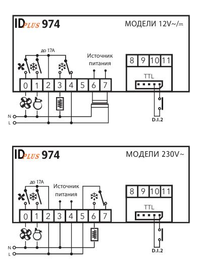 shema-id-plus-974